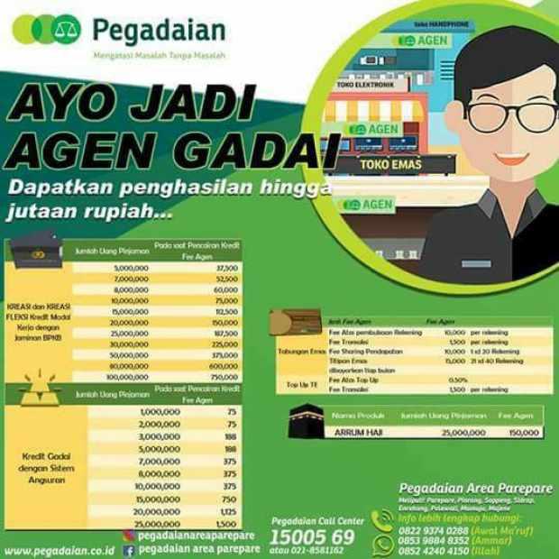 Syarat Daftar Agen Pegadaian Online Gratis Panduan Bank